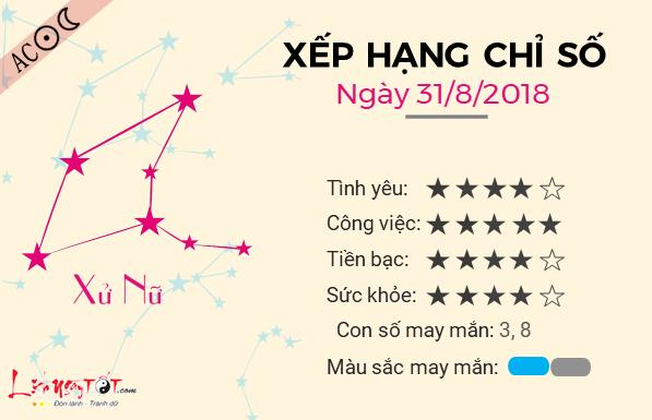 Tu vi 12 cung hoang dao - Tu vi ngay 31082018 - Xu Nu