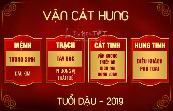 Tu-vi-tuoi-Dau-2019-van-cat-hung