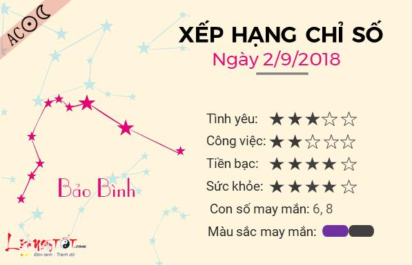 Tu vi 12 cung hoang dao - Tu vi ngay 02092018 - Bao Binh