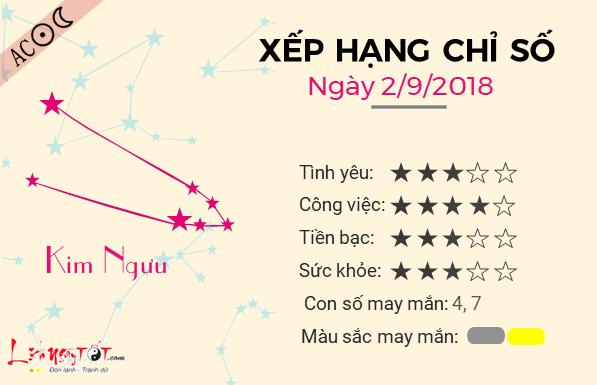 Tu vi 12 cung hoang dao - Tu vi ngay 02092018 - Kim Nguu