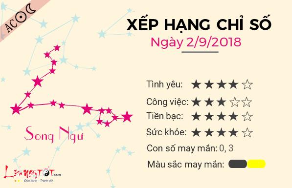 Tu vi 12 cung hoang dao - Tu vi ngay 02092018 - Song Ngu