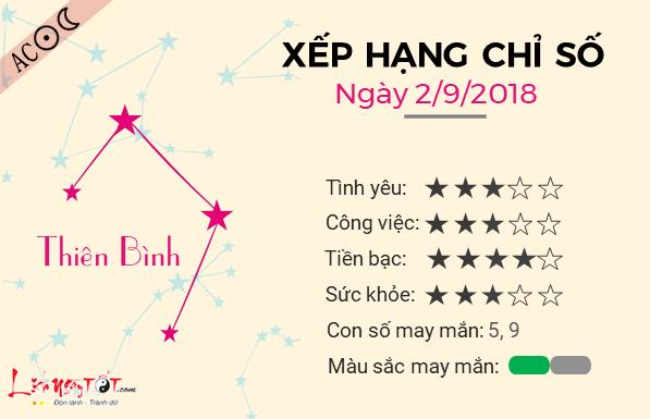 Tu vi 12 cung hoang dao - Tu vi ngay 02092018 - Thien Binh