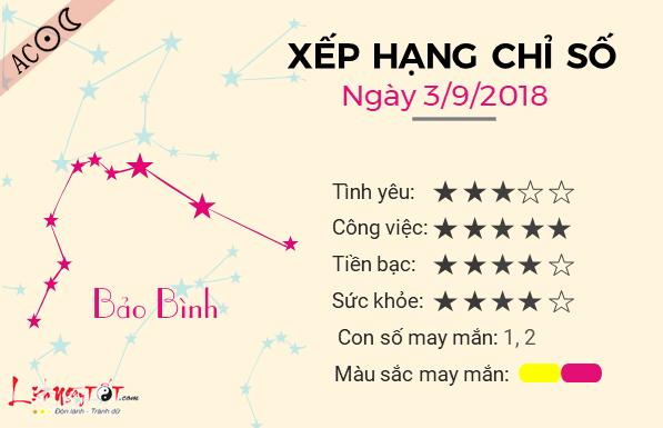 Tu vi 12 cung hoang dao - Tu vi ngay 03092018 - Bao Binh