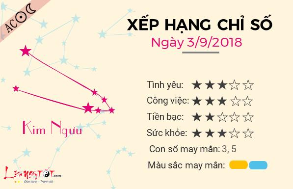 Tu vi 12 cung hoang dao - Tu vi ngay 03092018 - Kim Nguu