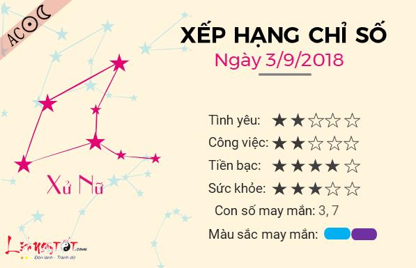 Tu vi 12 cung hoang dao - Tu vi ngay 03092018 - Xu Nu