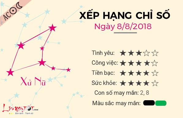 Tu vi 12 cung hoang dao - Tu vi ngay 882018 - Xu Nu