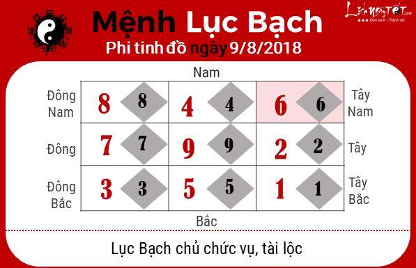 Phong thuy hang ngay - phong thuy ngay 09082018 - Luc Bach