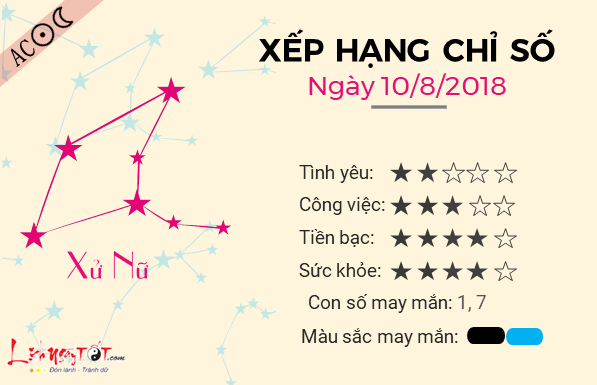Tu vi 12 cung hoang dao - Tu vi ngay 10082018 -  Xu Nu