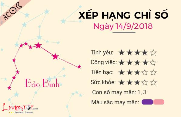 Tu vi 12 cung hoang dao - Tu vi ngay 14092018 - Bao Binh