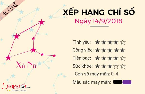 Tu vi 12 cung hoang dao - Tu vi ngay 14092018 - Xu Nu