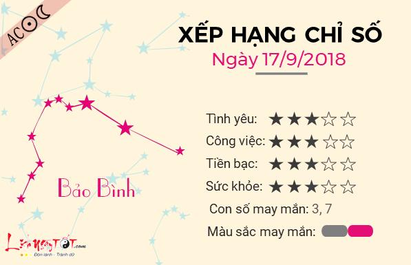 Tu vi hang ngay - Tu vi ngay 17092018 - Bao Binh