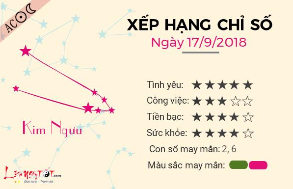 Tu vi hang ngay - Tu vi ngay 17092018 - Kim Nguu