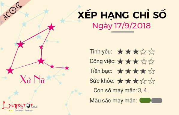 Tu vi hang ngay - Tu vi ngay 17092018 - Xu Nu