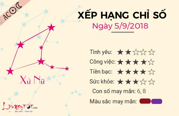 Tu vi 12 cung hoang dao - Tu vi ngay 592018 - Xu Nu