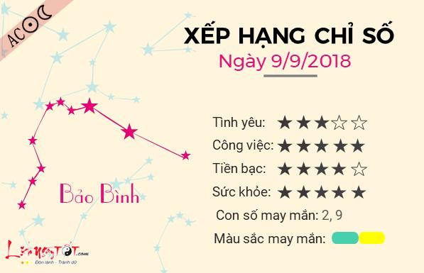 Tu vi 12 cung hoang dao - Tu vi ngay 09092018 - Bao Binh