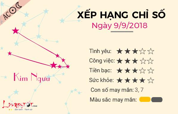 Tu vi 12 cung hoang dao - Tu vi ngay 09092018 - Kim Nguu