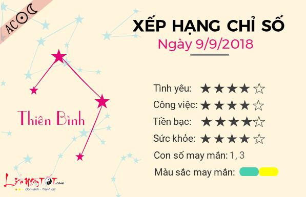 Tu vi 12 cung hoang dao - Tu vi ngay 09092018 - Thien Binh