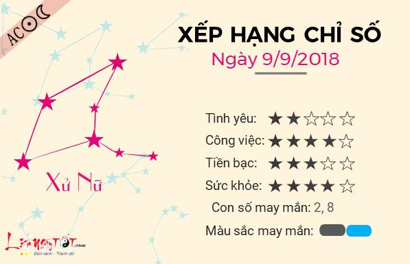 Tu vi 12 cung hoang dao - Tu vi ngay 09092018 - Xu Nu