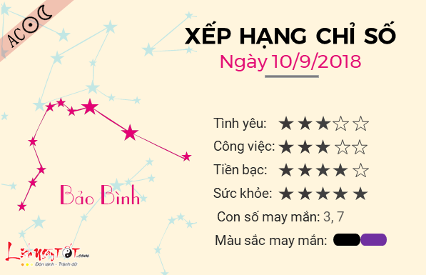 Tu vi 12 cung hoang dao - Tu vi ngay 10092018 - Bao Binh