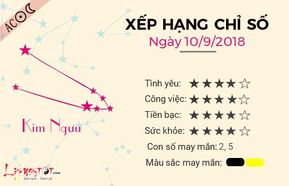 Tu vi 12 cung hoang dao - Tu vi ngay 10092018 - Kim Nguu
