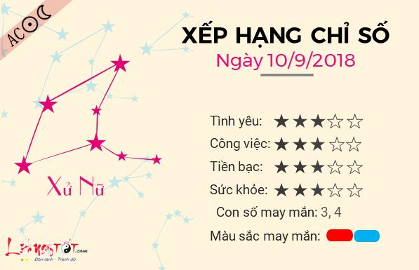 Tu vi 12 cung hoang dao - Tu vi ngay 10092018 - Xu Nu