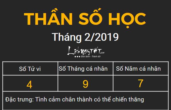 4xem boi ngay sinh bang Than so hoc thang 02.2019 so 4