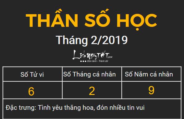 6xem boi ngay sinh bang Than so hoc thang 02.2019 so 6