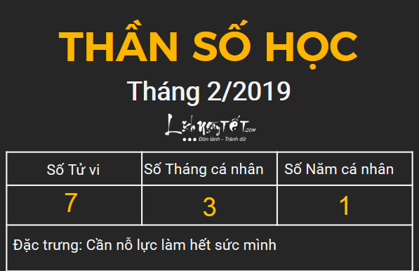 7xem boi ngay sinh bang Than so hoc thang 02.2019 so 7