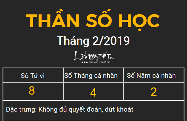 8xem boi ngay sinh bang Than so hoc thang 02.2019 so 8