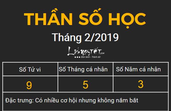9xem boi ngay sinh bang Than so hoc thang 02.2019 so 9