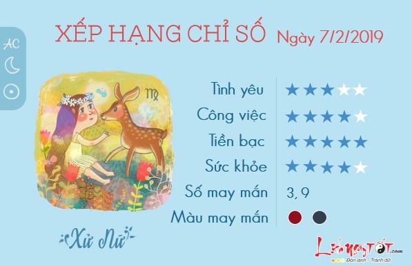 Tu vi 12 cung hoang dao - Tu vi ngay 722019 - Xu Nu