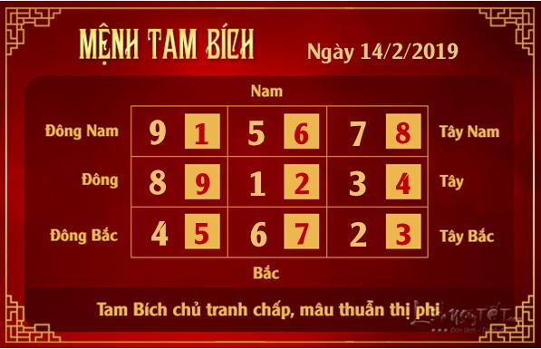 Phong thuy hang ngay - Phong thuy ngay 14022019 - Tam Bich
