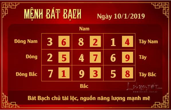 Phong thuy hang ngay - Phong thuy ngay 10012019 - Bat bach