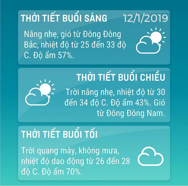 Du-bao-thoi-tiet-TPHCM-1012019