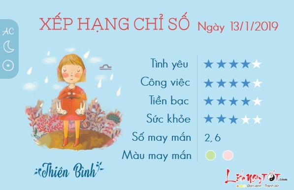 Tu vi 12 cung hoang dao - tu vi ngay 1312019 - Thien Binh