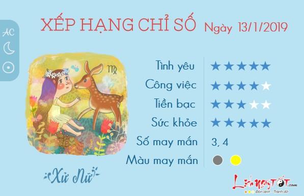 Tu vi 12 cung hoang dao - tu vi ngay 1312019 - Xu Nu