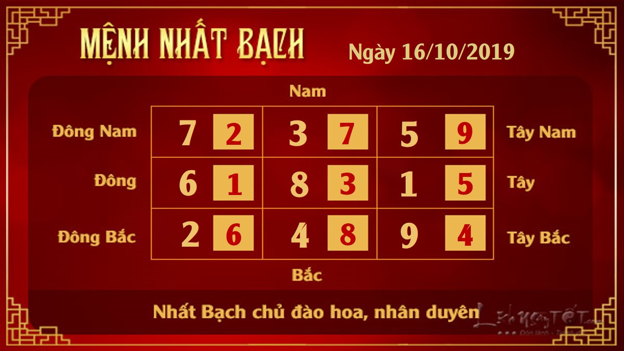 Xem phong thuy hang ngay - Xem phong thuy ngay 16102019 - Nhat Bach