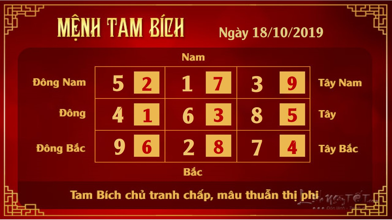 Xem phong thuy hang ngay – xem phong thuy ngay 18102019 menh Tam Bich