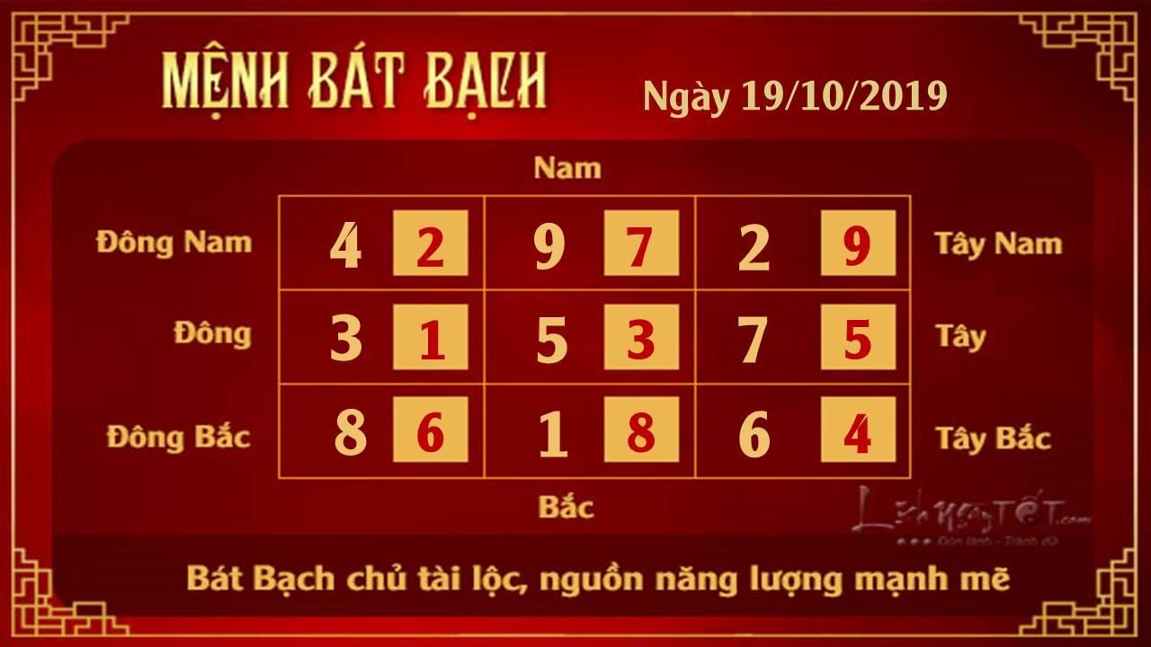 Xem phong thuy hang ngay - Phong thuy ngay 19102019 - Bat Bach