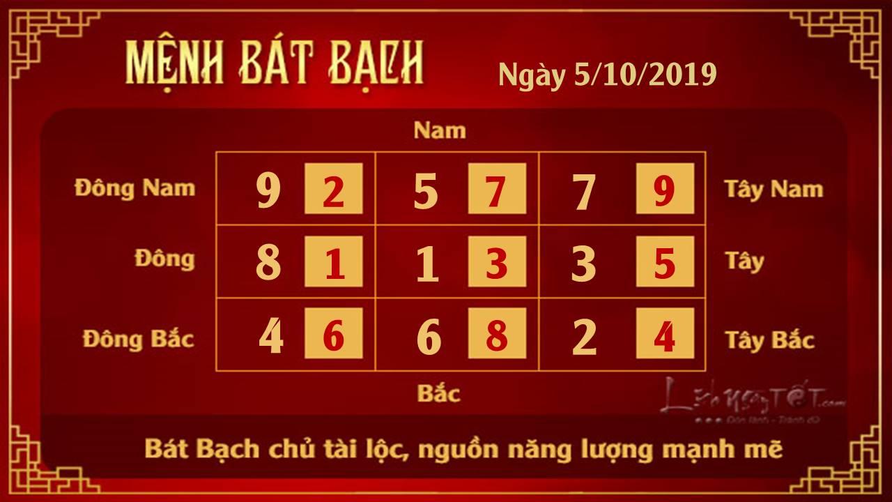 Xem phong thuy hang ngay - Phong thuy ngay 05102019 - Bat Bach