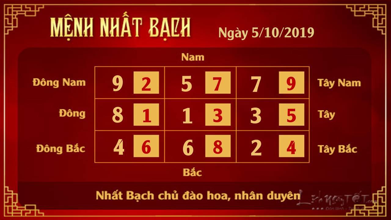 Xem phong thuy hang ngay - Phong thuy ngay 05102019 - Nhat Bach
