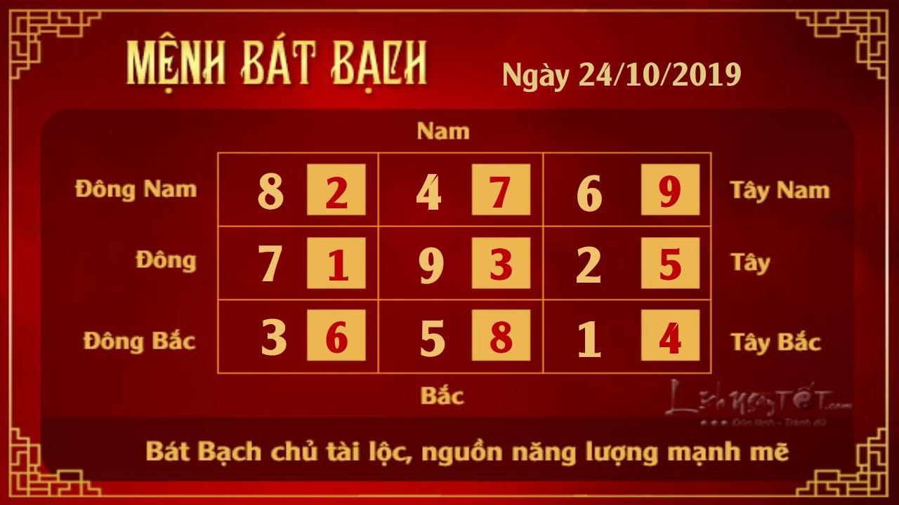 Xem phong thuy hang ngay - xem phong thuy ngay 24102019 - Bat Bach