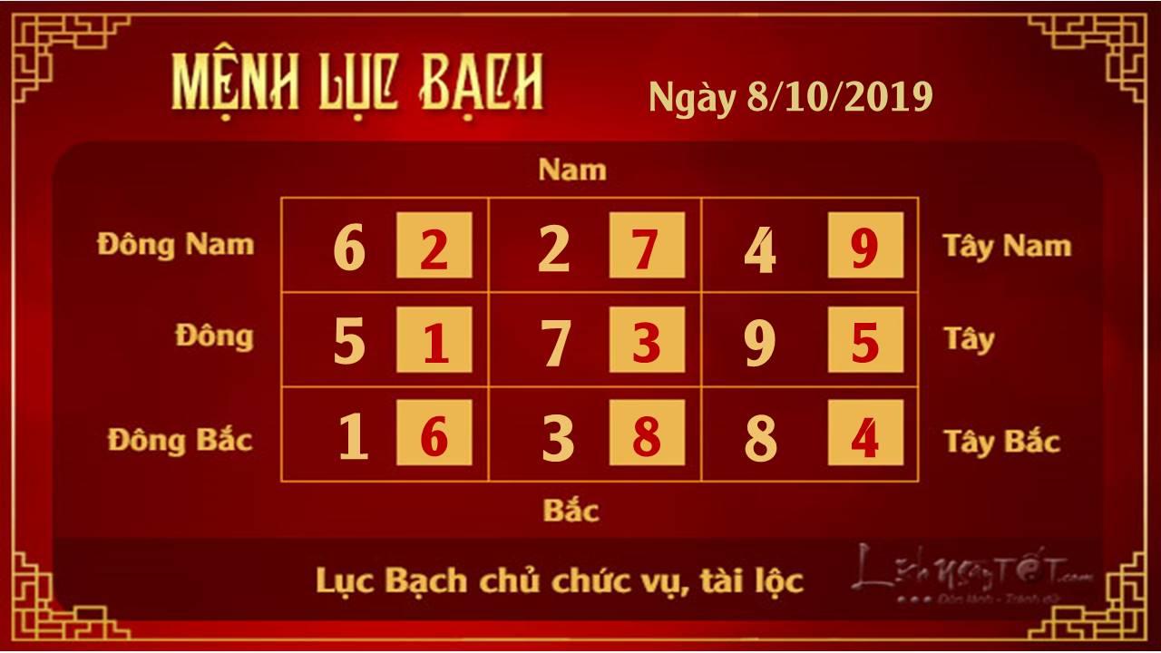 Xem phong thuy hang ngay - Xem phong thuy ngay 08102019 - Luc Bach