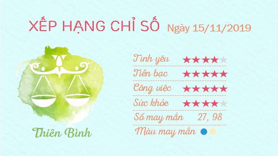 7 Tu vi hang ngay cua 12 cung hoang dao - Tu vi ngay 15112019 Thien Binh