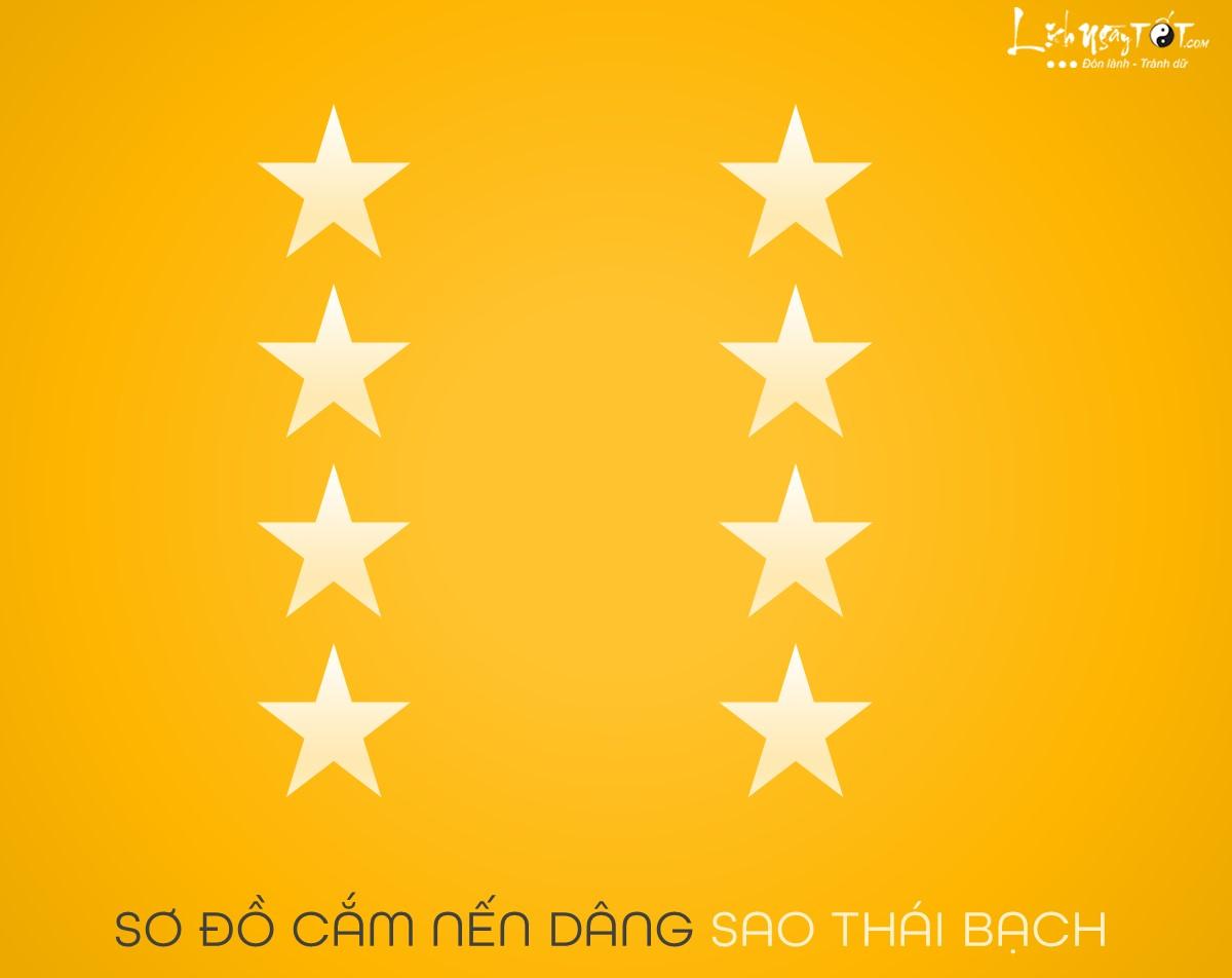 So do cam nen cung sao Thai Bach