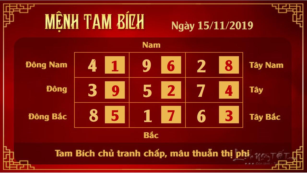 XEM PHONG THUY HANG NGAY thu 6 ngay 15112019 Tam Bich