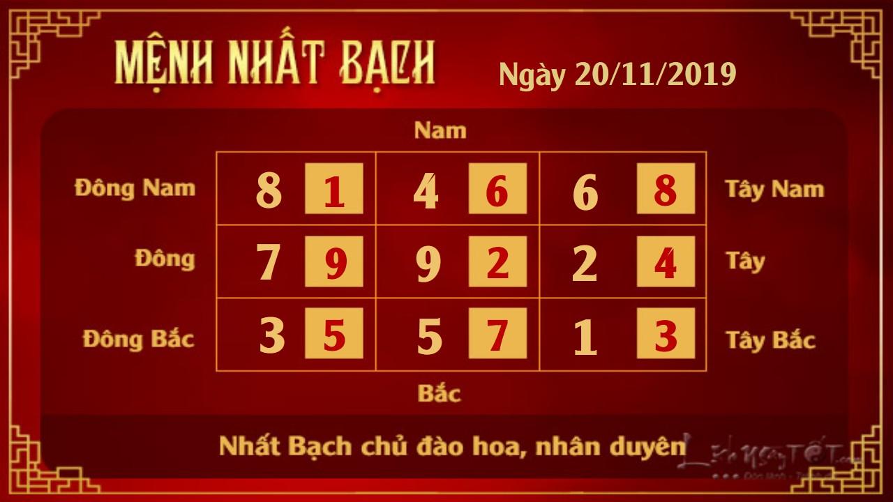 1 Xem phong thuy hang ngay - Phong thuy ngay 20112019 - Nhat Bach