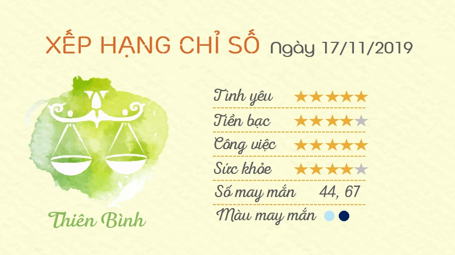 Tu vi 12 cung hoang dao - Tu vi ngay 17112019 - Thien Binh