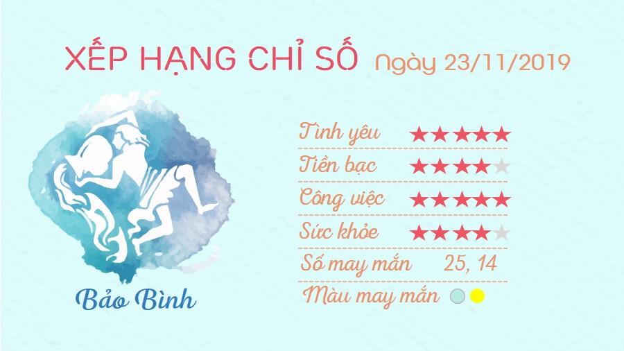 Tu vi thu 7 ngay 23112019 cua 12 cung hoang dao Bao Binh