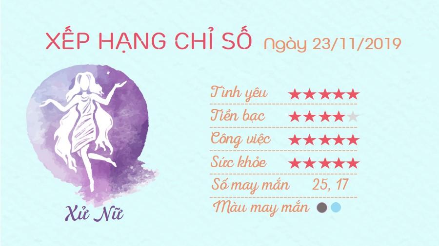 Tu vi thu 7 ngay 23112019 cua 12 cung hoang dao Xu Nu